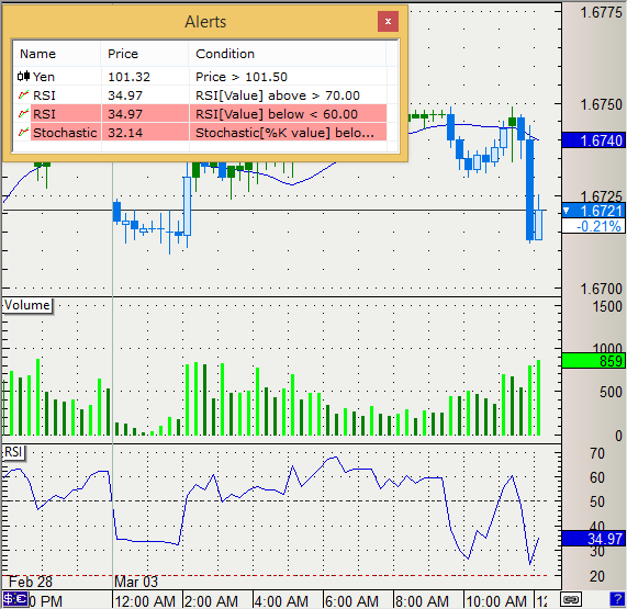 Good forex charting software