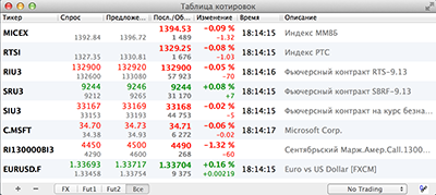 Option trading software mac os x