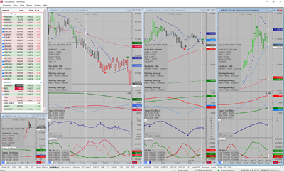 XTick professional charting multiply charts
