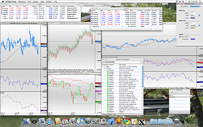 XTick Extreme Forex Charting software for MAC OS X