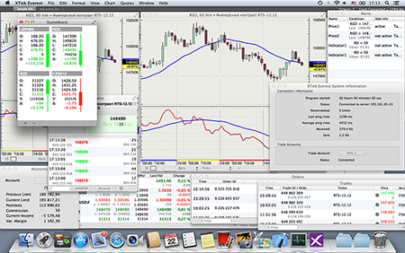Forex software for mac