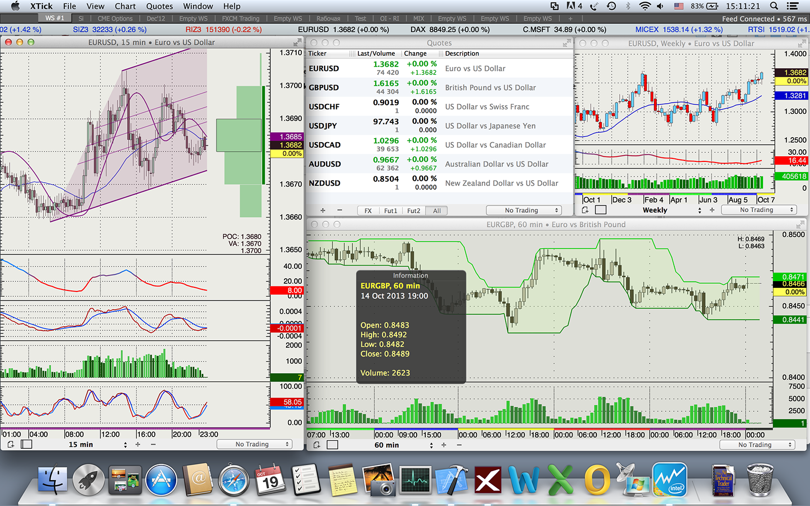 Forex tick charts software