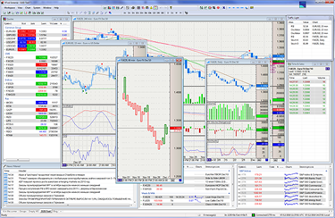 Forex charting software download
